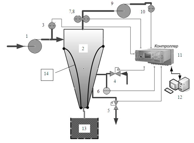 Общая схема автоматизированной