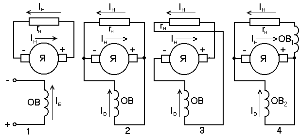 Схемы возбуждения коллекторных машин постоянного тока